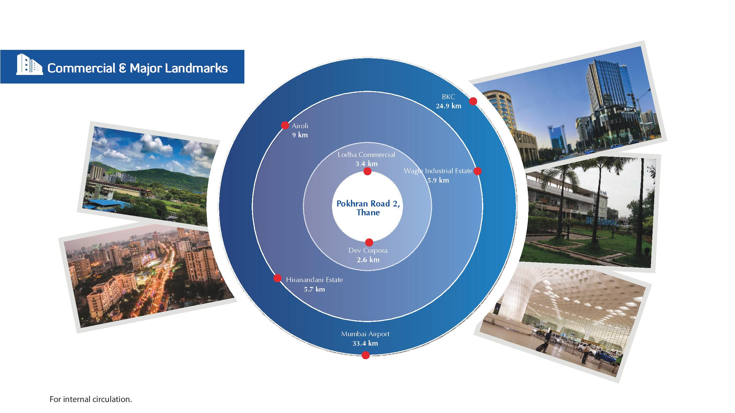 Commercial & Major Land Mark